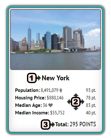 City information card